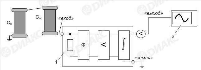 схема измерений ЧР типа